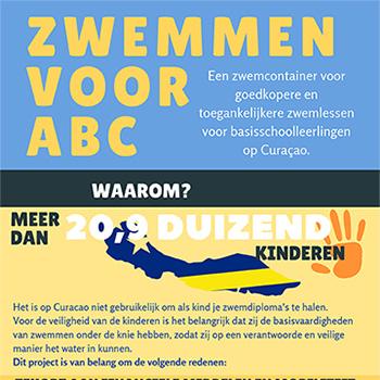 Infographic-zwemmen-voor-abc-